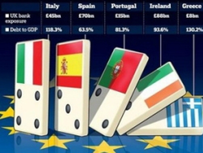 Lòng tin kinh tế ở Eurozone lại giảm trong tháng 6
