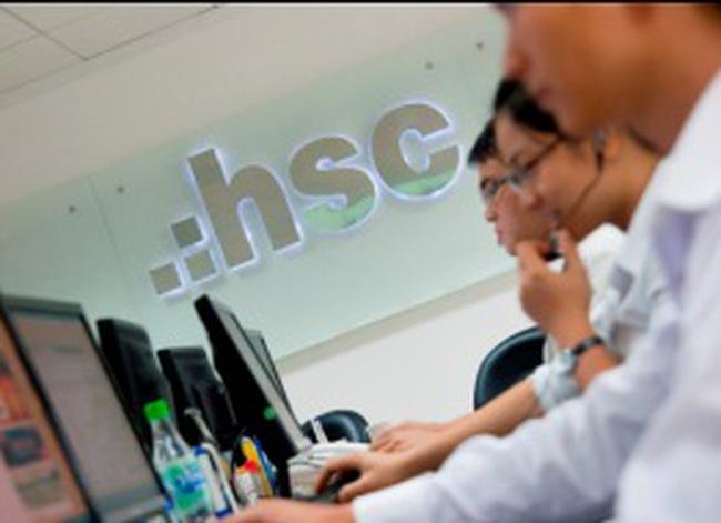 CK HSC: 8 tháng ước đạt 244 tỷ đồng LNTT, đạt 85% kế hoạch năm