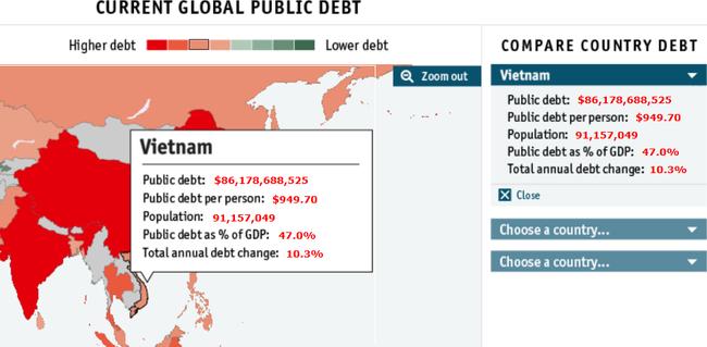 Nợ công giai đoạn 2010–2013: Sau 4 năm dư nợ CP tăng 53%, trả nợ trong kỳ tăng 89%