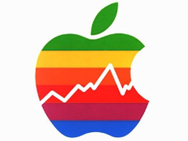[Infographic]: Các đợt phát hành iPhone mới ảnh hưởng đến cổ phiếu Apple như thế nào?
