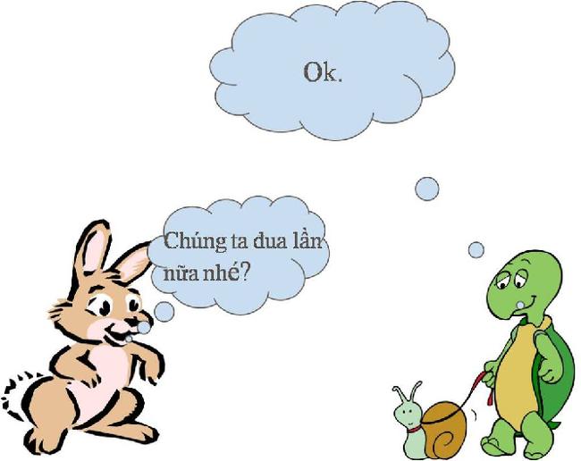Thỏ hay Rùa sẽ kinh doanh tốt hơn?