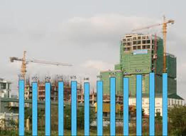 Hà Nội: Chỉ số giá nhà ở giảm 25% trong 8 quý liên tiếp