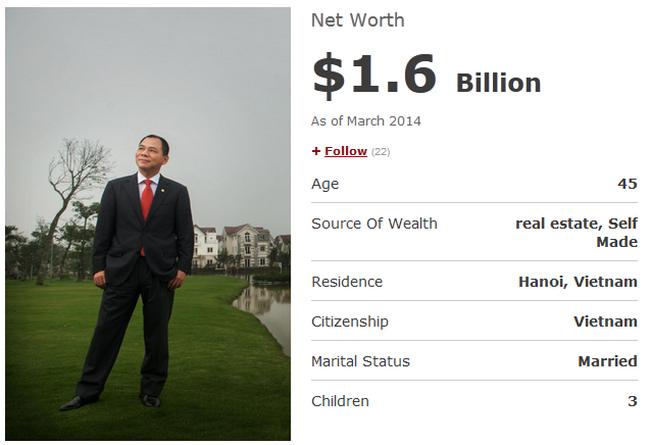 Tài sản tăng 100 triệu USD, ông Phạm Nhật Vượng tiếp tục đứng trong danh sách tỷ phú thế giới