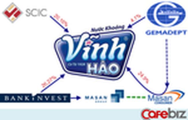 Masan Consumer tiếp tục chào mua trên 6 triệu cổ phần Vĩnh Hảo với giá 85.000 đồng/CP