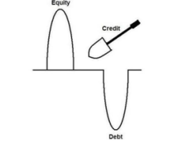 Chuyển nợ thành vốn góp, từ lý thuyết tới thực tiễn