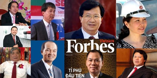9 nhân vật có tầm ảnh hưởng lớn đến bất động sản năm 2013