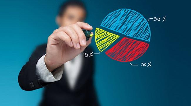 [Big Data] Thị phần của các Công ty Chứng khoán sẽ thế nào khi tính chung trên cả 2 sàn?