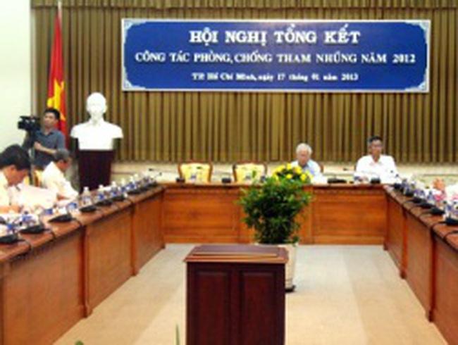 Hơn 100 công an TP HCM 'dính' tham nhũng