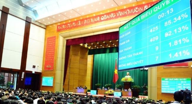 2014: GDP tăng 5,8%, CPI 7%