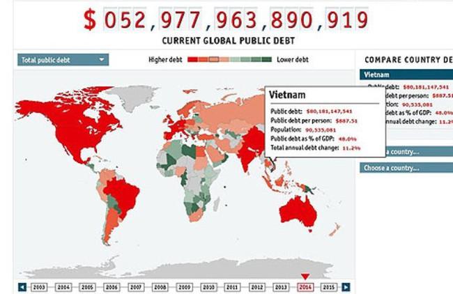 TS Lê Đăng Doanh: Nếu tính đầy đủ nợ công Việt Nam hiện xấp xỉ 106% GDP