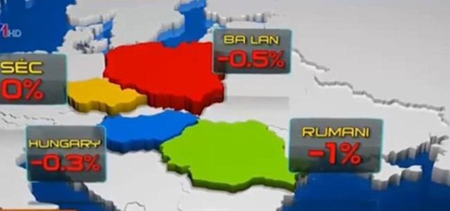 Tăng trưởng kinh tế Eurozone: Quá xa so với kỳ vọng!