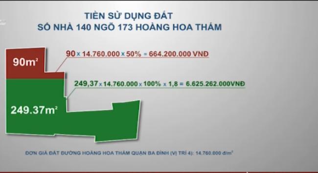 7,2 tỉ đồng cho một... cuốn sổ đỏ
