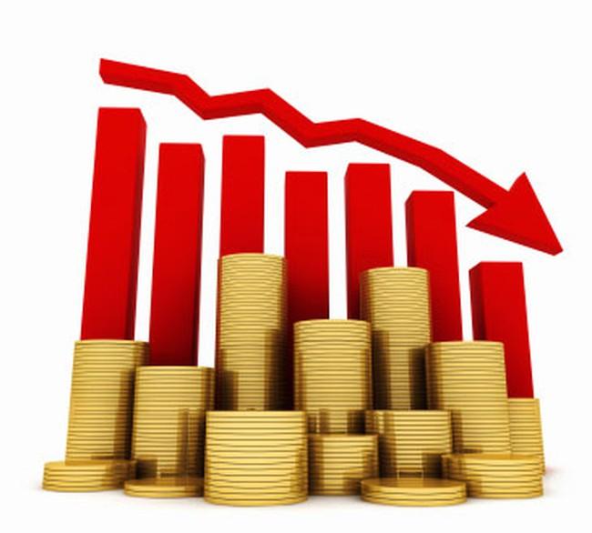 GIL mẹ: Chi phí tài chính tăng mạnh khiến lợi nhuận cả năm giảm 22%