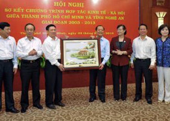 10 năm, Doanh nghiệp TPHCM đầu tư 45 dự án trị giá hơn 15.000 tỷ đồng vào Nghệ An