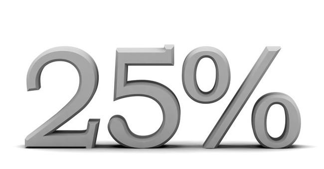 KLF sở hữu xấp xỉ 25% vốn H.A.I