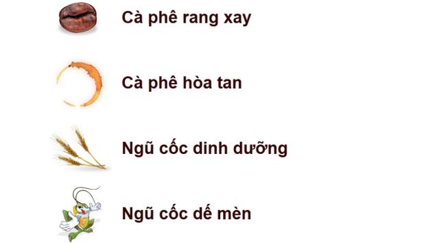 VinaCafé Biên Hòa: Lãi 260 tỷ đồng năm 2013, giảm 13% so với năm 2012