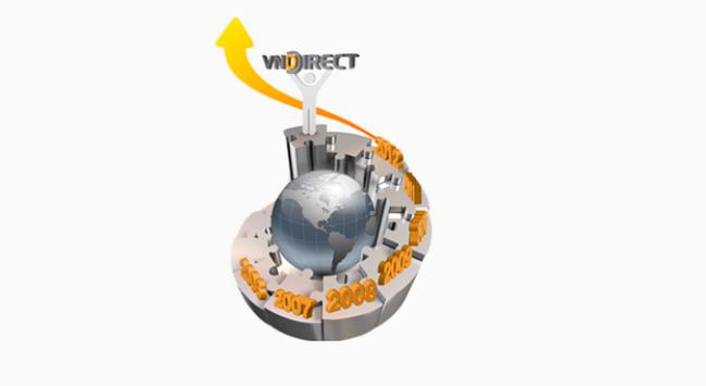 VNDirect dự kiến giá phát hành huy động vốn là 10.000 đồng/cp