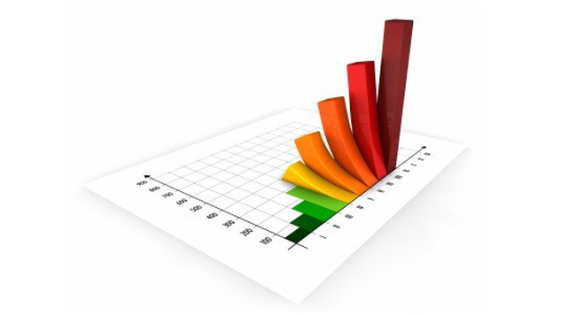 Thanh khoản hơn 4.600 tỷ đồng, VN-Index vượt đỉnh 5 năm