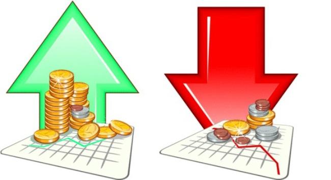 VnIndex thiết lập đỉnh cao mới từ tháng 10/2009