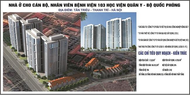 Sốt căn hộ hơn 1 tỷ đồng tại dự án Viện 103 Văn Quán