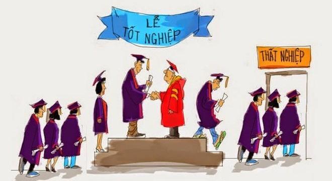 Nghịch lý: Càng học cao, càng dễ thất nghiệp
