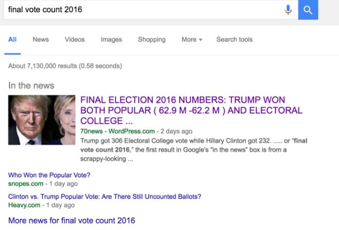 Google thừa nhận Thuật toán tìm kiếm bị lỗi làm sai lệch kết quả bầu cử