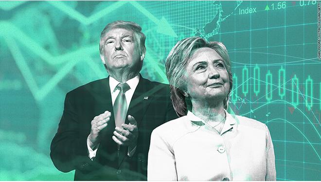 Đây là lý do thị trường chứng khoán Mỹ lập đỉnh