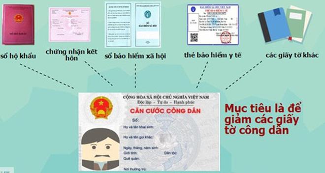Từ hôm nay, miễn phí cấp thẻ căn cước công dân lần đầu
