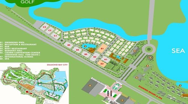 Đất Xanh Nha Trang Phân Phối Chính Thức Diamond Bay Condotel Resort