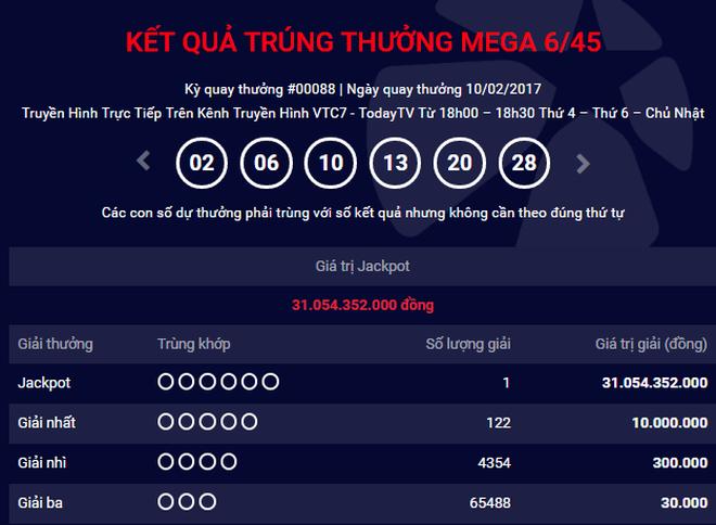 Hà Nội lần đầu tiên phát hành vé trúng thưởng Jackpot