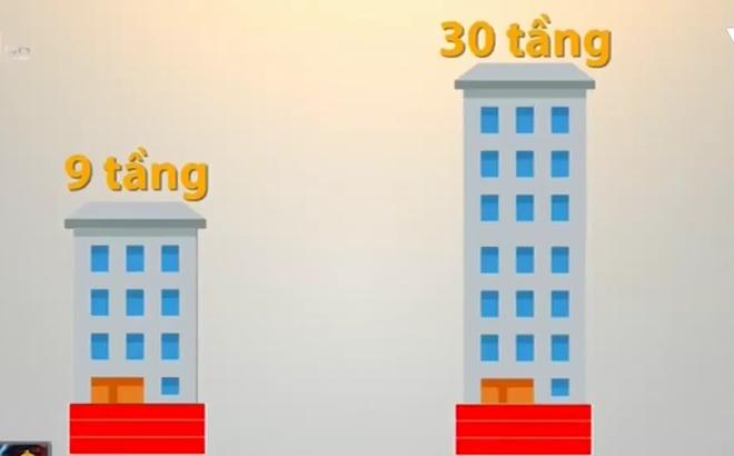 doanh nghiep bds gap kho vi thieu huong dan xay 3 tang ham