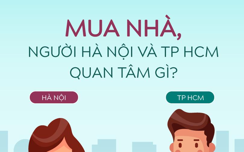 [Infographic] Mua nhà, người TP HCM và Hà Nội quan tâm gì?