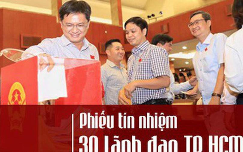 [Infographic] Kết quả phiếu tín nhiệm 30 lãnh đạo chủ chốt TP HCM