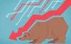 Khối ngoại tiếp tục bán ròng, Vn-Index lùi về mốc 900 điểm trong phiên 14/11