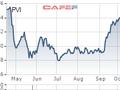Bảo hiểm dầu khí (PVI) vượt chỉ tiêu lợi nhuận sau 9 tháng, đạt 592 tỷ đồng