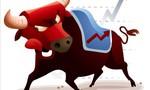 VNM tăng 2.500 đồng dù khối ngoại bán mạnh, GAS và ROS giảm khiến VN-Index chỉ còn tăng 3 điểm