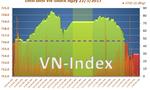 Dư địa tăng của thị trường vẫn khá cao