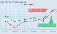 Khối ngoại giảm bán ròng, margin thị trường vẫn ở mức ổn