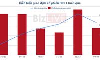 [Cổ phiếu nổi bật tuần] HID – mới niêm yết được nửa năm đã tăng hơn 140%