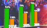 Tín dụng ngân hàng đổi hướng có ảnh hưởng đến tăng trưởng kinh tế?
