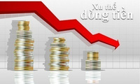 Xu thế dòng tiền: Nguy cơ điều chỉnh vẫn còn
