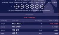 Lần đầu tiên Tây Nam Bộ phát hành vé trúng Jackpot 41,2 tỷ đồng