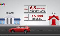 Sửa đổi quyết định khoán kinh phí xe công theo hướng bắt buộc