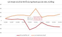 Lãi hơn 4.000 tỷ đồng, Agribank có xóa được lỗ lũy kế trên bảng cân đối?