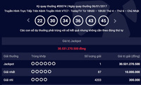 Người thứ 10 trúng giải Jackpot hơn 30 tỉ đồng