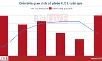 [Cổ phiếu nổi bật tuần] PLX – cổ phiếu có sức tăng gần 30% sau 1 tháng