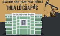 Hành trình thua lỗ của PVC dưới thời Trịnh Xuân Thanh