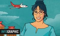 Nguyễn Thị Phương Thảo: Từ cú sốc bikini Airlines đến nữ tỷ phú tự thân đầu tiên của Đông Nam Á