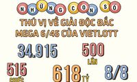 Những con số thú vị về giải đặc biệt xổ số Vietlott