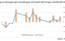 Củng cố tiềm năng tăng trưởng, khối ngoại mua ròng cổ phiếu SBT (kỳ 1)
